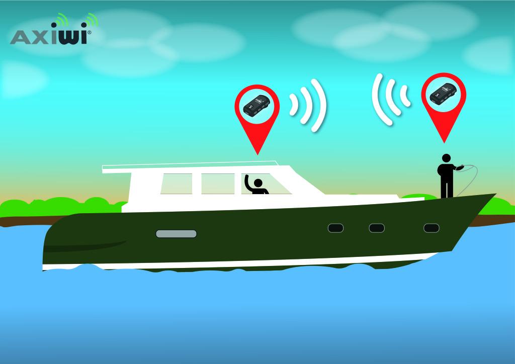 axiwi-communicatie-systeem-pleziervaart-jacht-motorboot