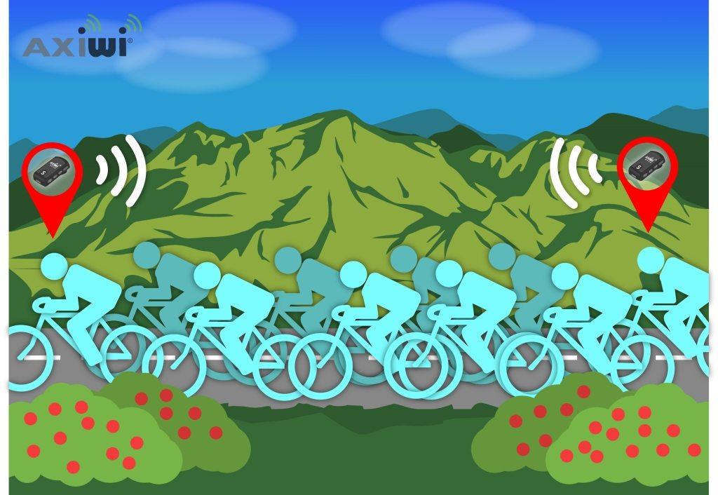 axiwi-fietsen-communicatie-systeem-groep