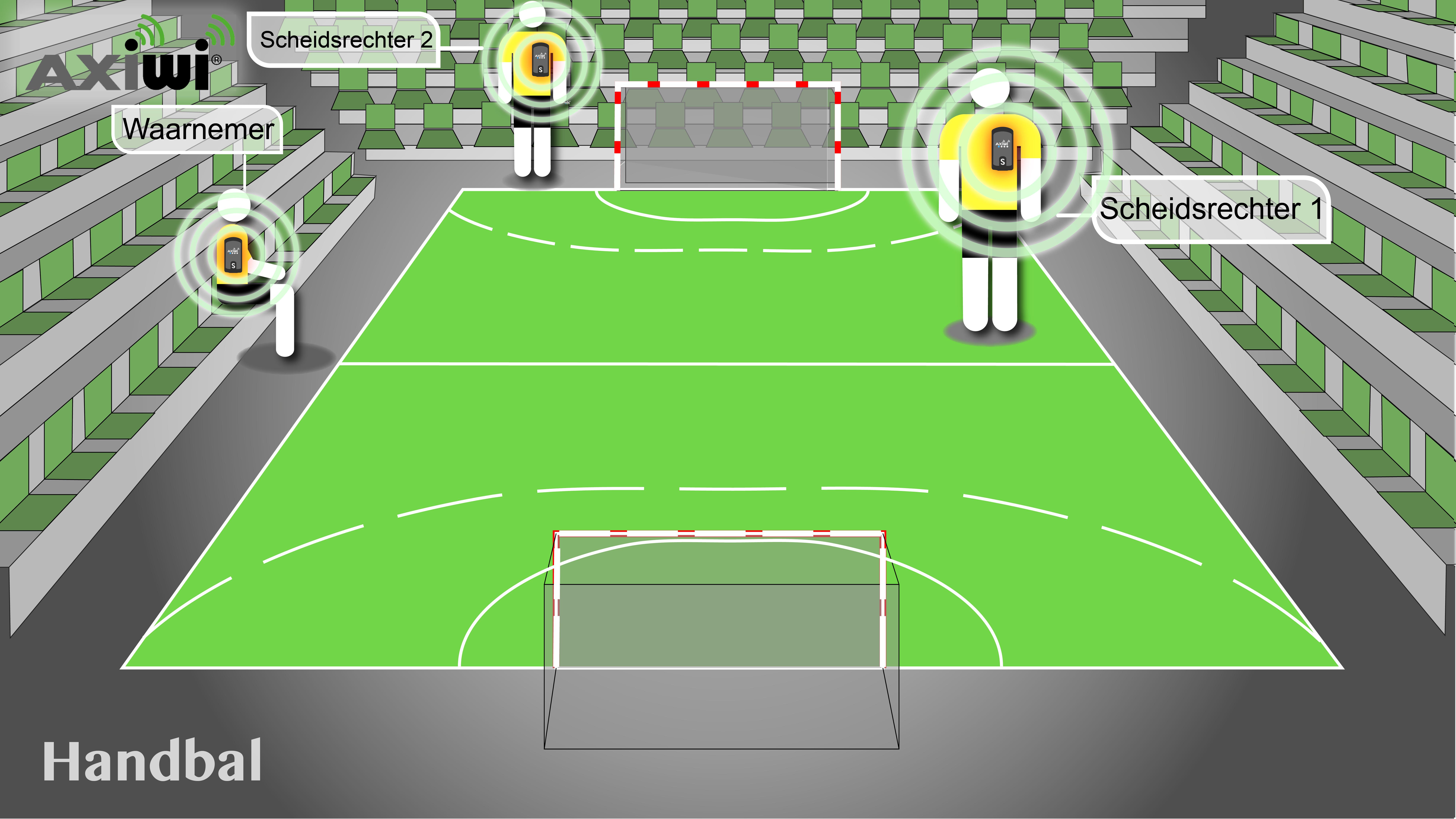 axiwi-communicatie-systeem-scheidsrechter-handbal