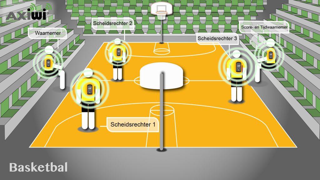 axiwi-communicatie-systeem-scheidsrechter-basketbal