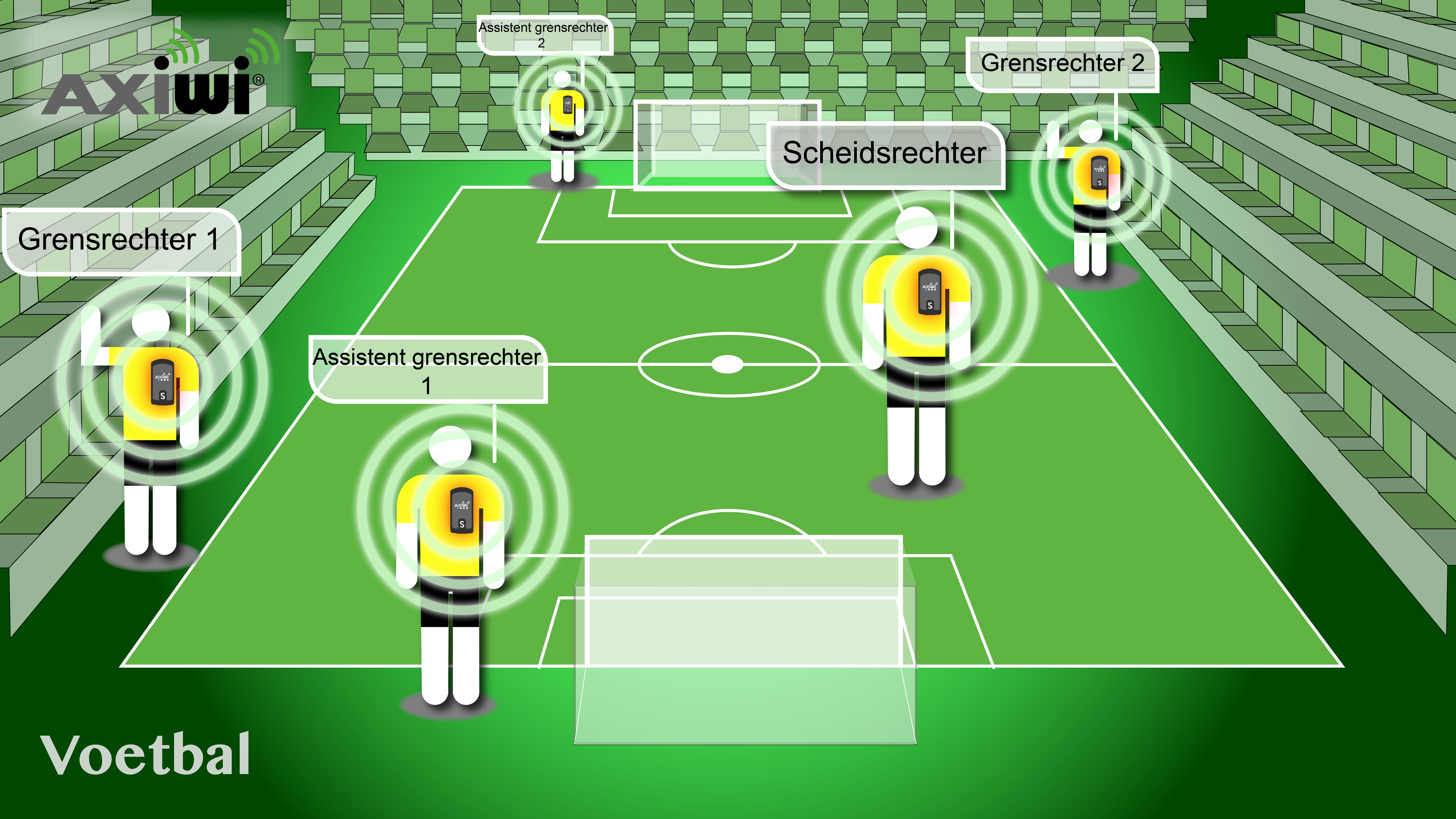 axiwi-communicatie-systeem-scheidsrechter-voetbal