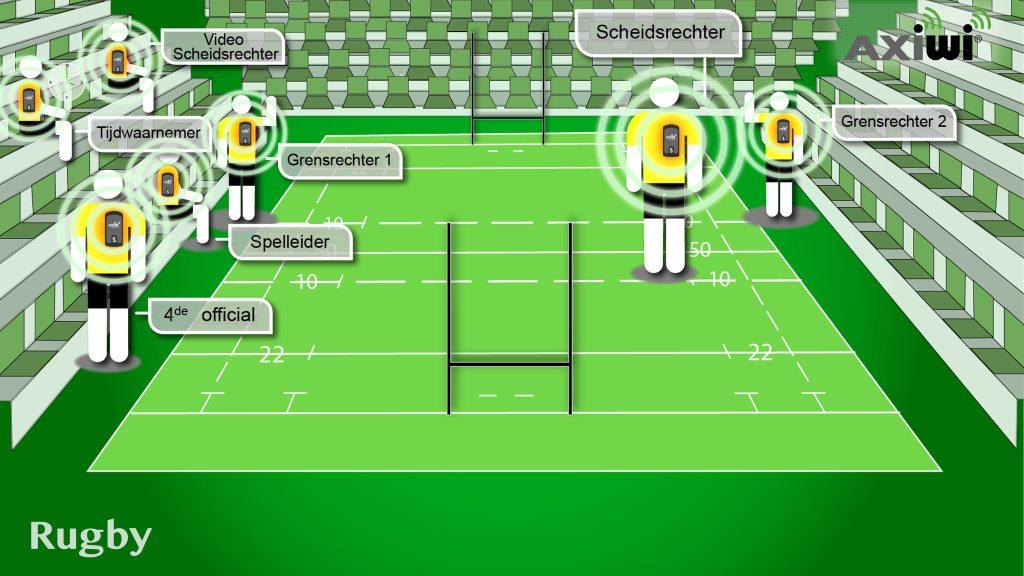 axiwi-communicatie-systeem-scheidsrechter-rugby