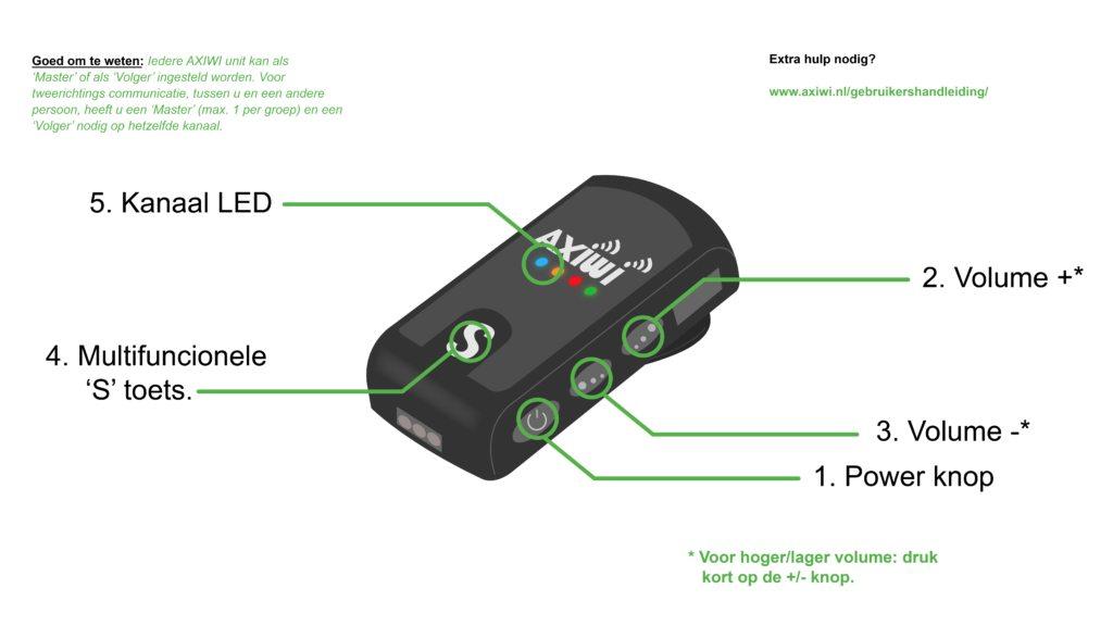 axiwi-communicatie-systeem-werking-knoppen