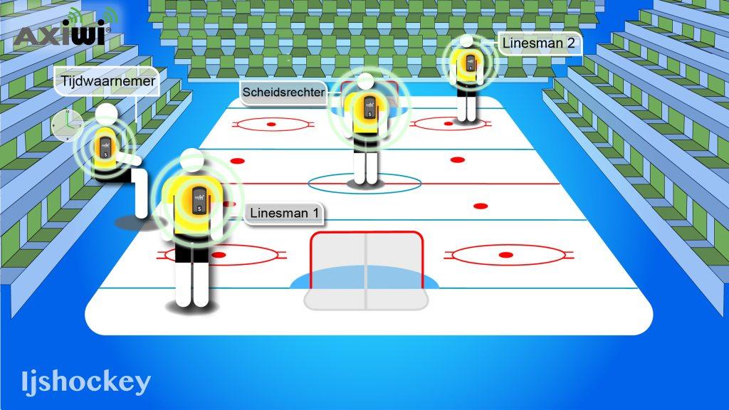 axiwi-communicatie-systeem-scheidsrechter-ijshockey