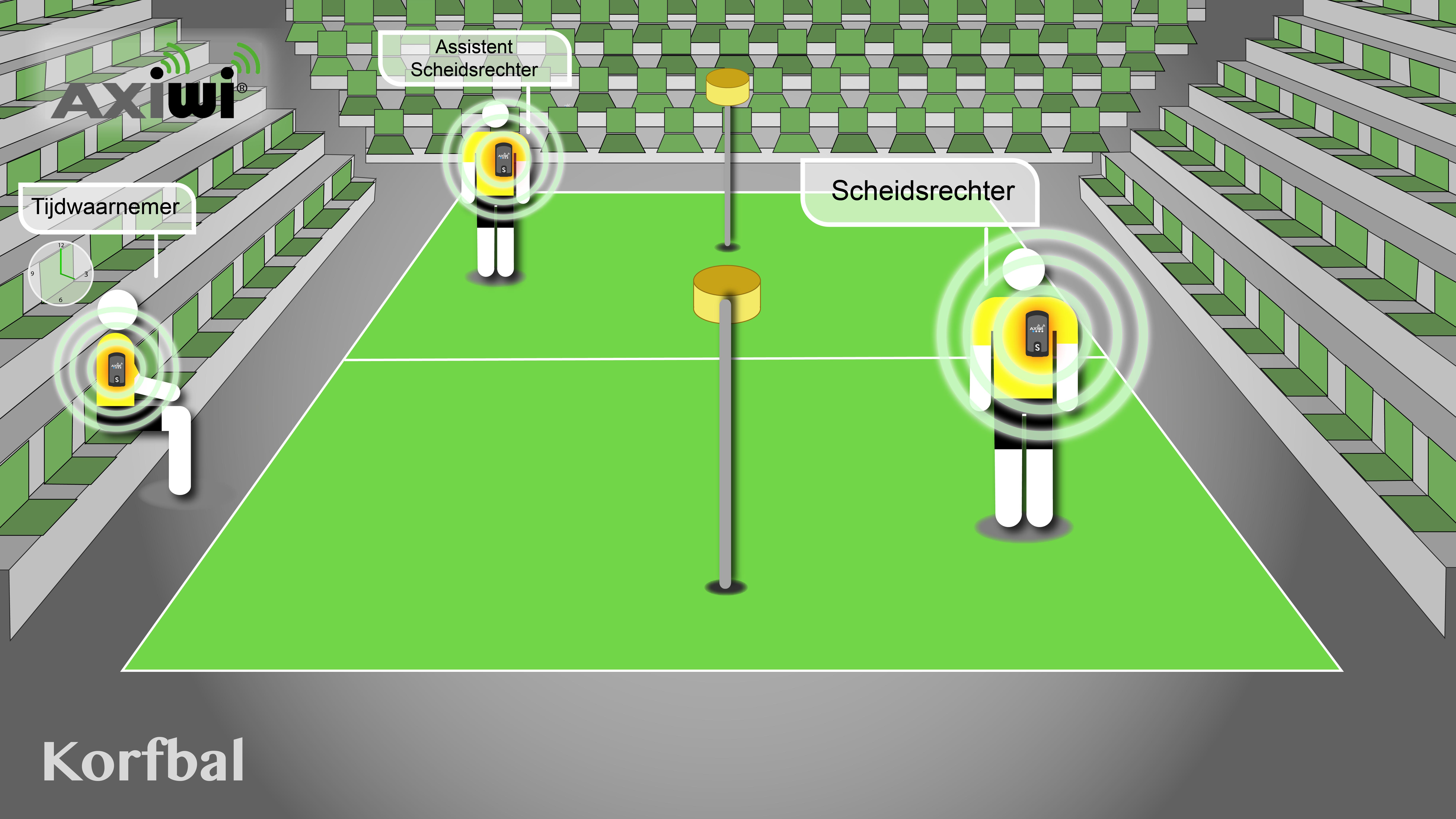 axiwi-communicatie-systeem-scheidsrechter-korfbal