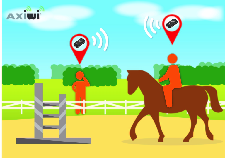 Paardrijden met een communicatie systeem