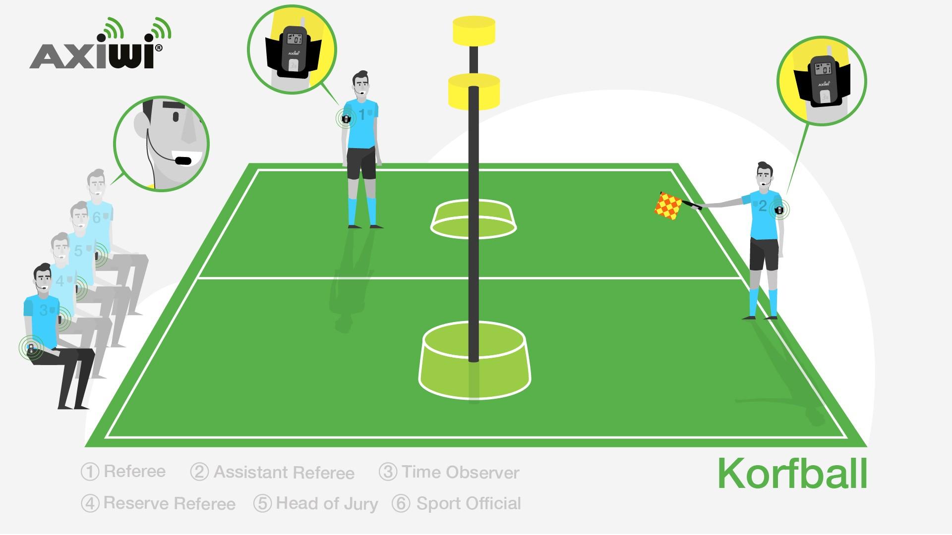 axiwi-korfbal-scheidsrechter-communicatie-systeem