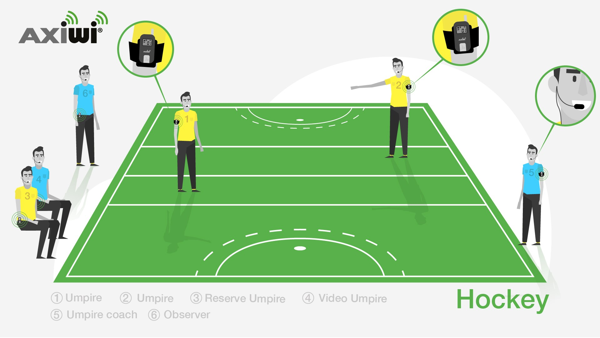 axiwi-scheidsrechter-communicatie-systeem-hockey