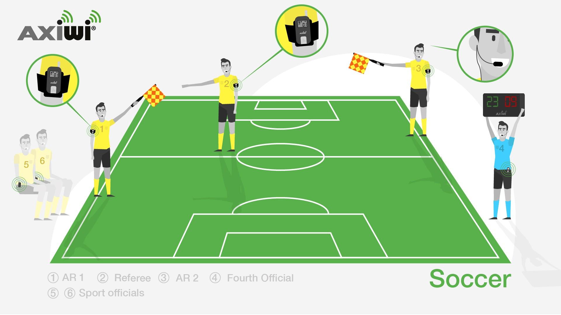axiwi-scheidsrechter-communicatie-systeem-voetbal